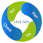 hse-management-systems-250×250